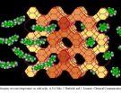 Ν. Λυγερός - Ζεόλιθος και πετροχημεία
